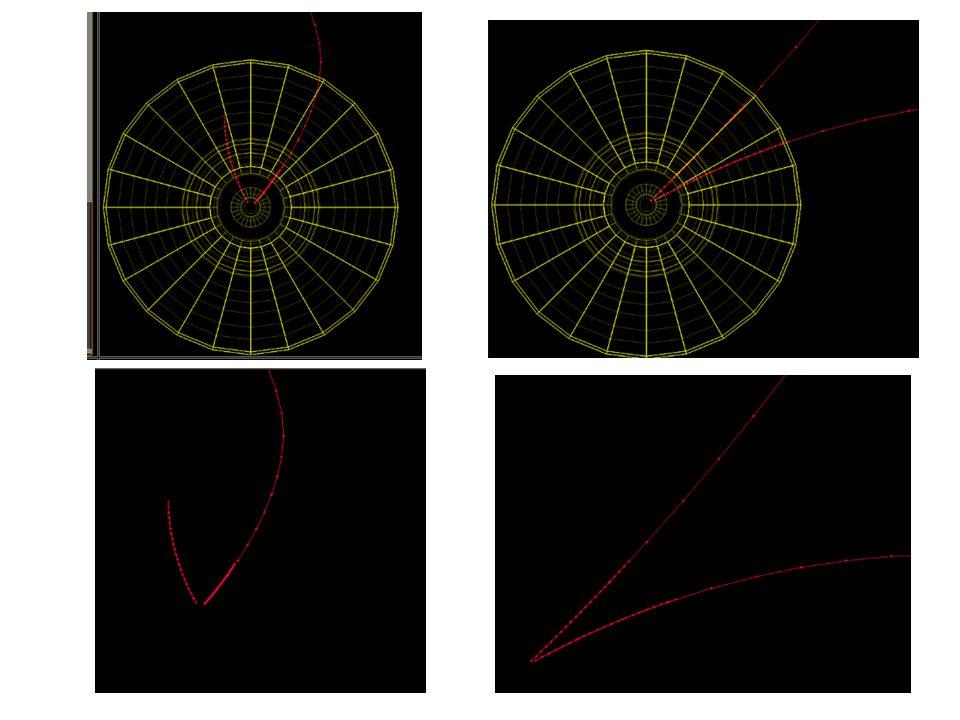 Az események osztályozása: 0-1-2-3 0: a két müon töltése azonos (nem jöhetnek J/Psi-ből, nem foglalkozunk vele)) 1: ellentétes töltés, de mindkét nyom csak a trackerben látszik 2: az egyik globális, a másik tracker Mit gondolnak ki kapja a hármast?