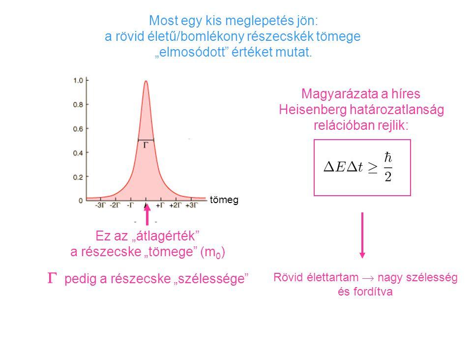 A számoláshoz ismernünk kel a két muon adatait: energia (E) és lendület/impulzus (p) E 1.