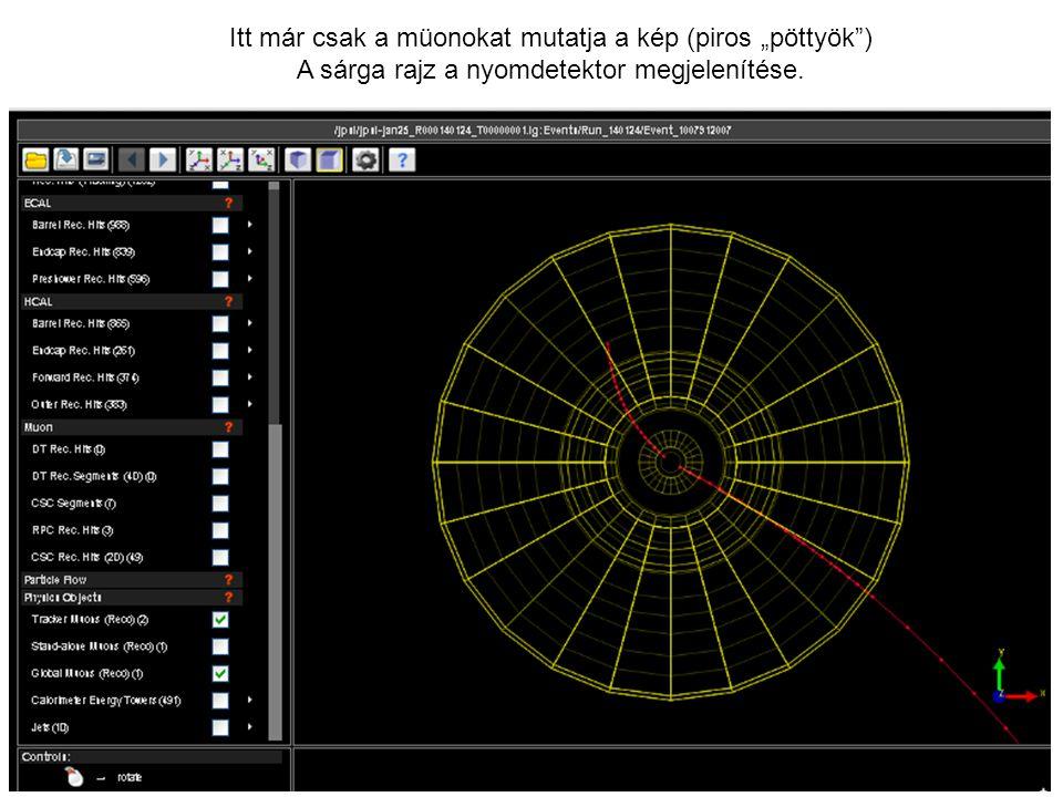 """Itt már csak a müonokat mutatja a kép (piros """"pöttyök ) A sárga rajz a nyomdetektor megjelenítése."""