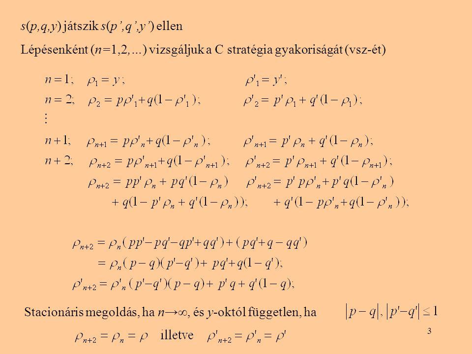 3 s(p,q,y) játszik s(p',q',y') ellen Lépésenként (n=1,2,…) vizsgáljuk a C stratégia gyakoriságát (vsz-ét) Stacionáris megoldás, ha n→∞, és y-októl füg