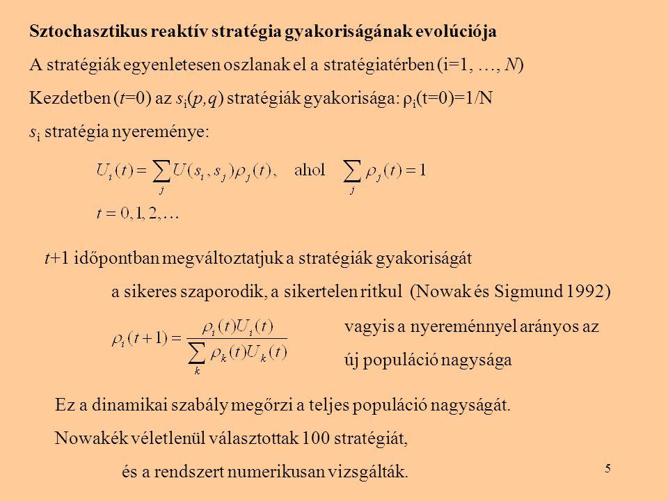5 Sztochasztikus reaktív stratégia gyakoriságának evolúciója A stratégiák egyenletesen oszlanak el a stratégiatérben (i=1, …, N) Kezdetben (t=0) az s