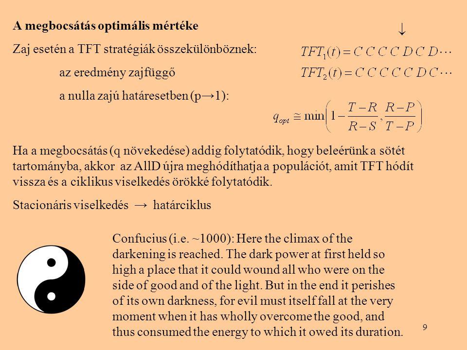 9 A megbocsátás optimális mértéke Zaj esetén a TFT stratégiák összekülönböznek: az eredmény zajfüggő a nulla zajú határesetben (p→1): Ha a megbocsátás