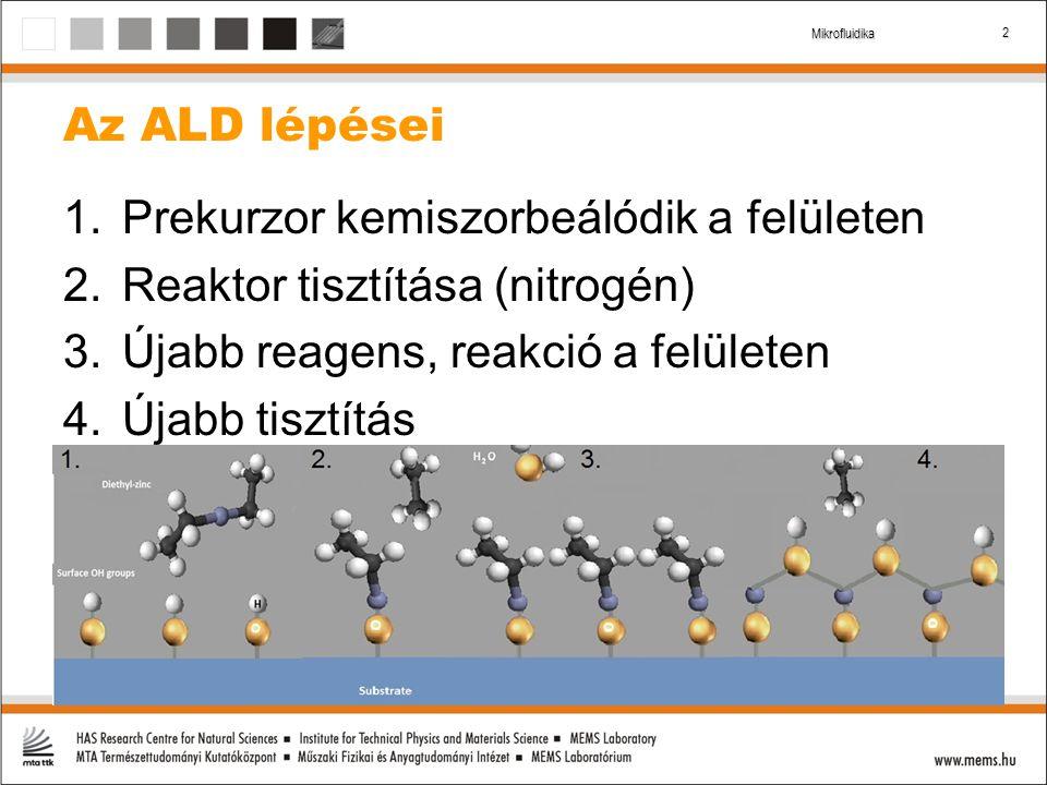 3 Mikrofluidika Előnyei Egyenletes és összefüggő rétegek Egyszerű és pontos adalékolás Egykristályos rétegek leválasztása Alacsony hőmérsékletű leválasztás Optikai alkalmazások Korrózióálló bevonatok Struktúrált felületek bevonása