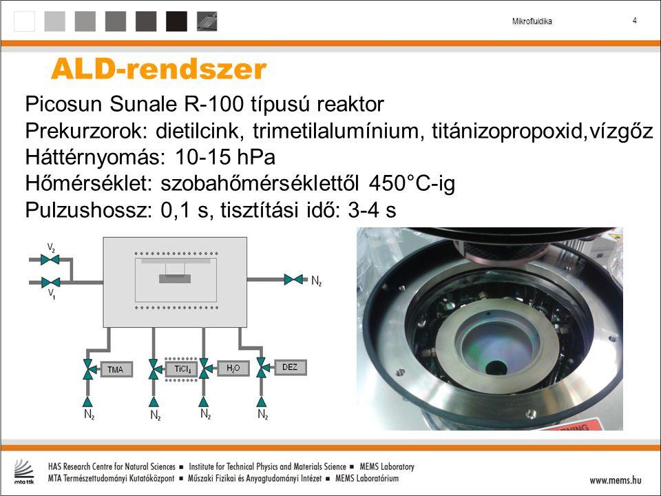 4 Mikrofluidika ALD-rendszer Picosun Sunale R-100 típusú reaktor Prekurzorok: dietilcink, trimetilalumínium, titánizopropoxid,vízgőz Háttérnyomás: 10-15 hPa Hőmérséklet: szobahőmérséklettől 450°C-ig Pulzushossz: 0,1 s, tisztítási idő: 3-4 s