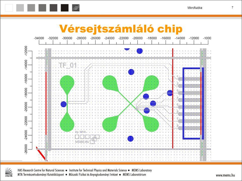 7 Mikrofluidika Vérsejtszámláló chip