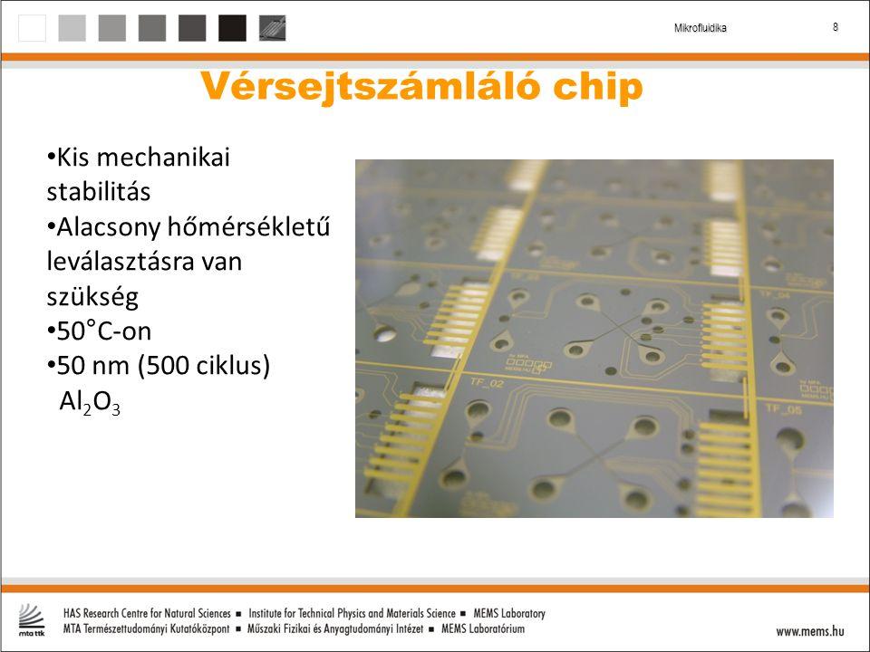 8 Mikrofluidika Kis mechanikai stabilitás Alacsony hőmérsékletű leválasztásra van szükség 50°C-on 50 nm (500 ciklus) Al 2 O 3