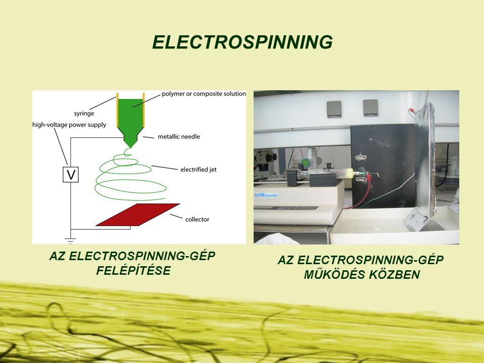 ELECTROSPINNING AZ ELECTROSPINNING-GÉP FELÉPÍTÉSE AZ ELECTROSPINNING-GÉP MŰKÖDÉS KÖZBEN