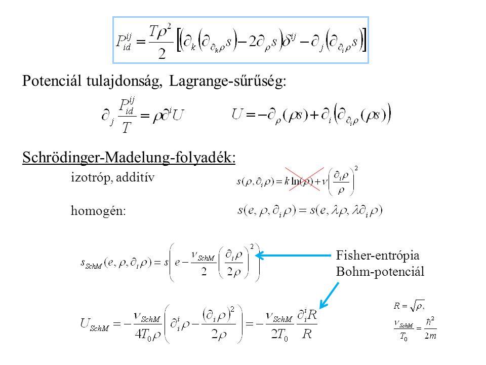 Liu-eljárás eredménye: 'termosztatika' Entrópiaáram: Entrópiaprodukció: Ideális folyadék: Lokális(?) egyensúly (?): Generikus stabilitás ok.