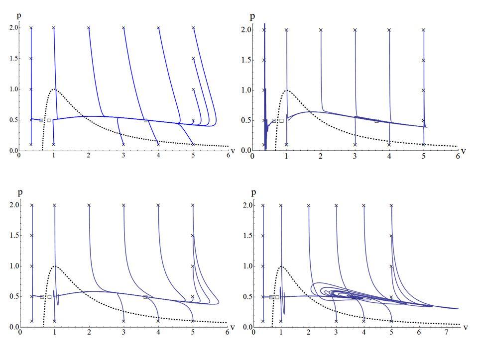 Pl. kontinuum átlagolásból: Van der Waals gázzal