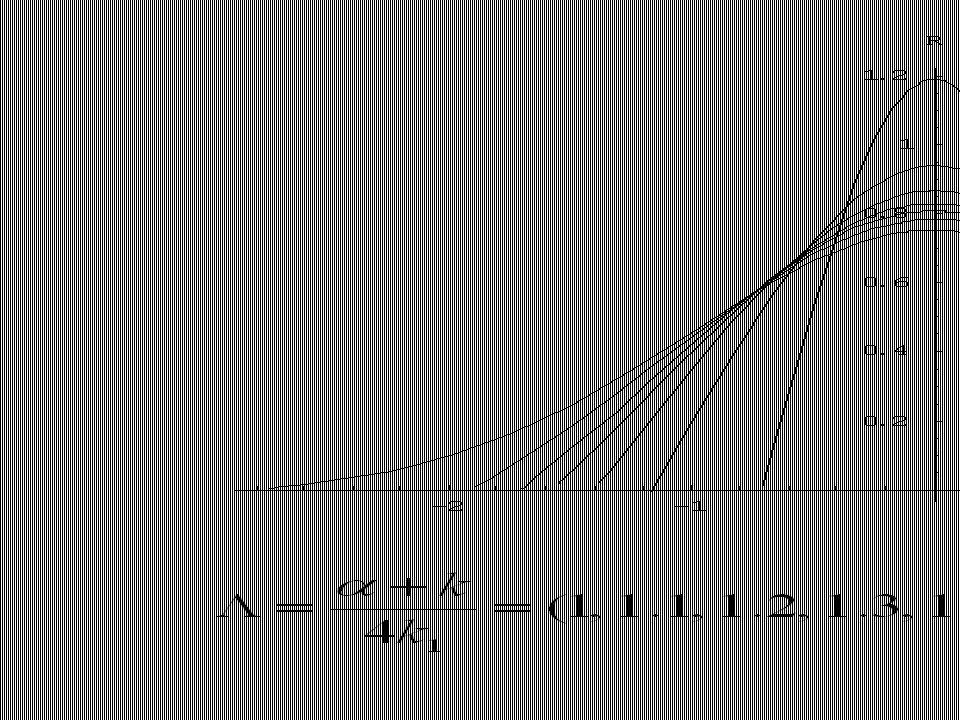 Fisher Boltzmann-Gibbs-Shannon (egyértelmű megoldás) - Maxent : véges tartó, hatványfarok - Magasabb deriváltakat nem érdemes