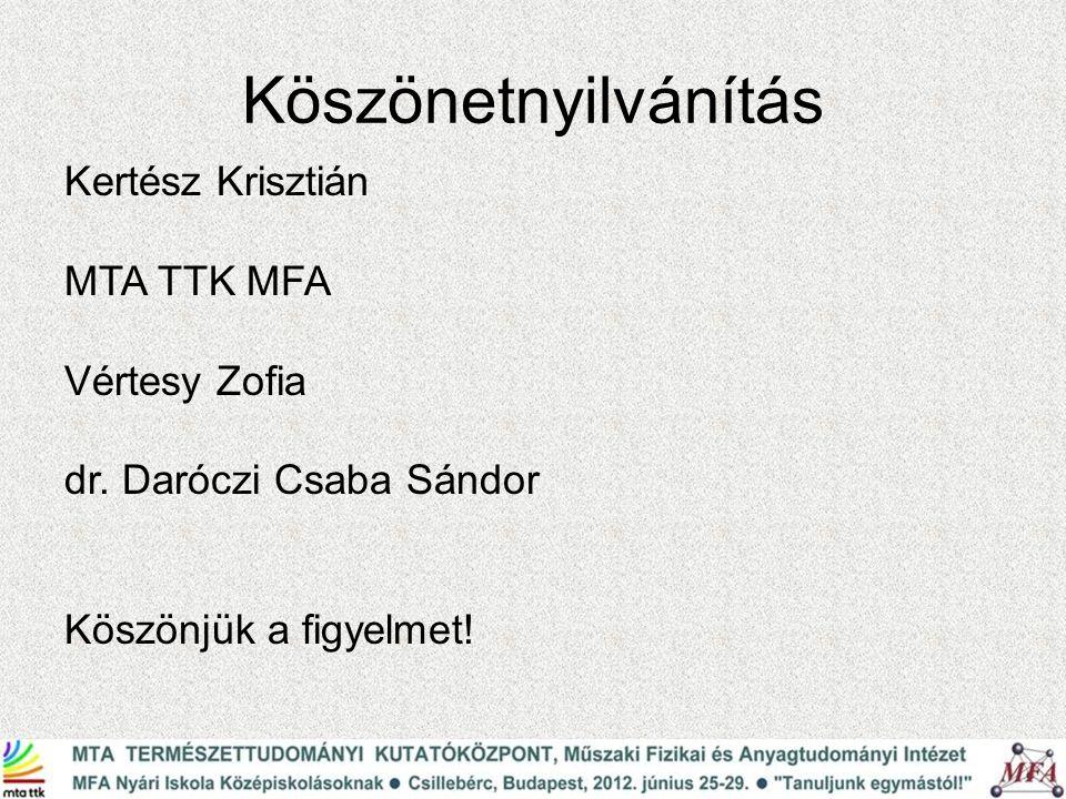 Köszönetnyilvánítás Kertész Krisztián MTA TTK MFA Vértesy Zofia dr. Daróczi Csaba Sándor Köszönjük a figyelmet!
