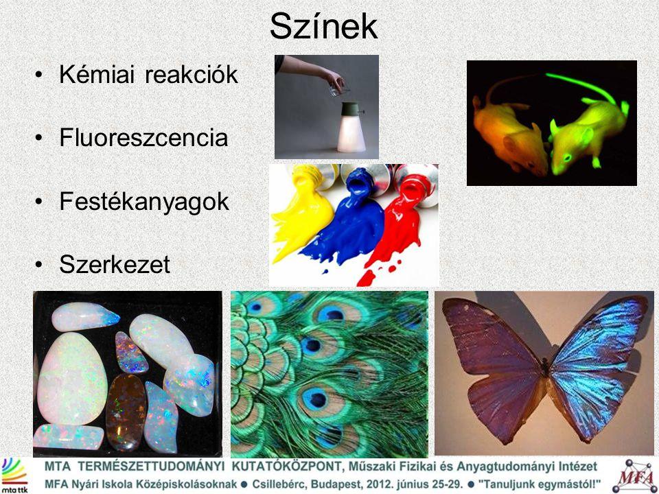 Színek Kémiai reakciók Fluoreszcencia Festékanyagok Szerkezet