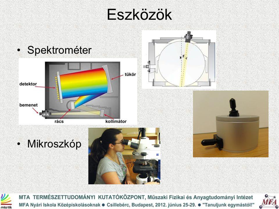 Eszközök Spektrométer Mikroszkóp