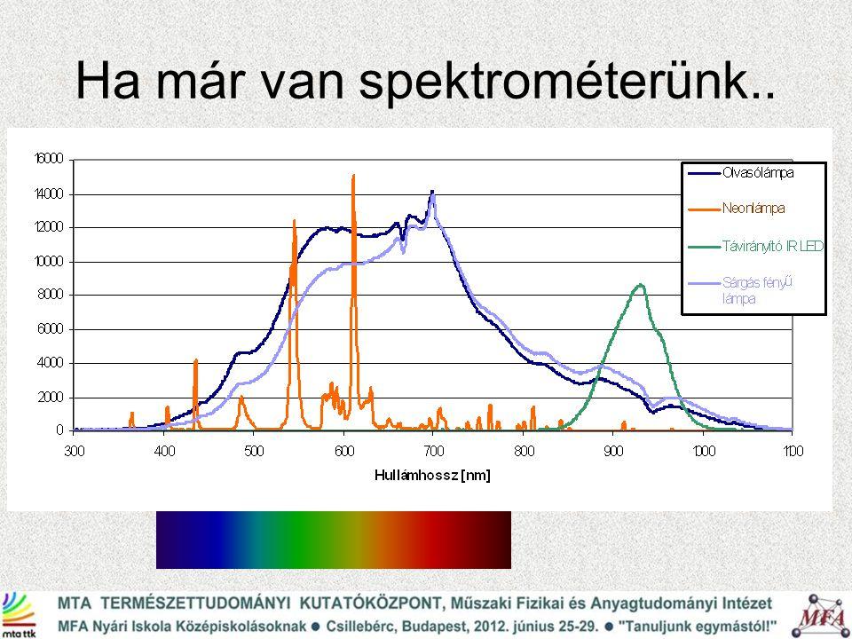 Ha már van spektrométerünk…