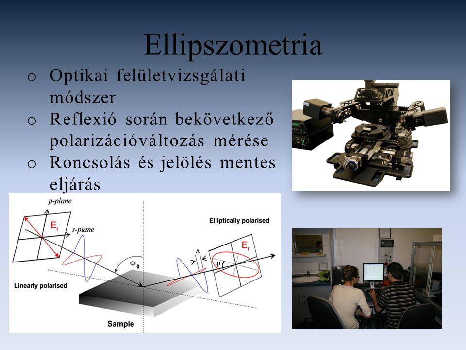Ellipszometria o Optikai felületvizsgálati módszer o Reflexió során bekövetkező polarizációváltozás mérése o Roncsolás és jelölés mentes eljárás