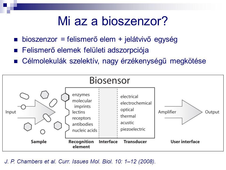 Mi az a bioszenzor? bioszenzor = felismerő elem + jelátvivő egység Felismerő elemek felületi adszorpciója Célmolekulák szelektív, nagy érzékenységű me