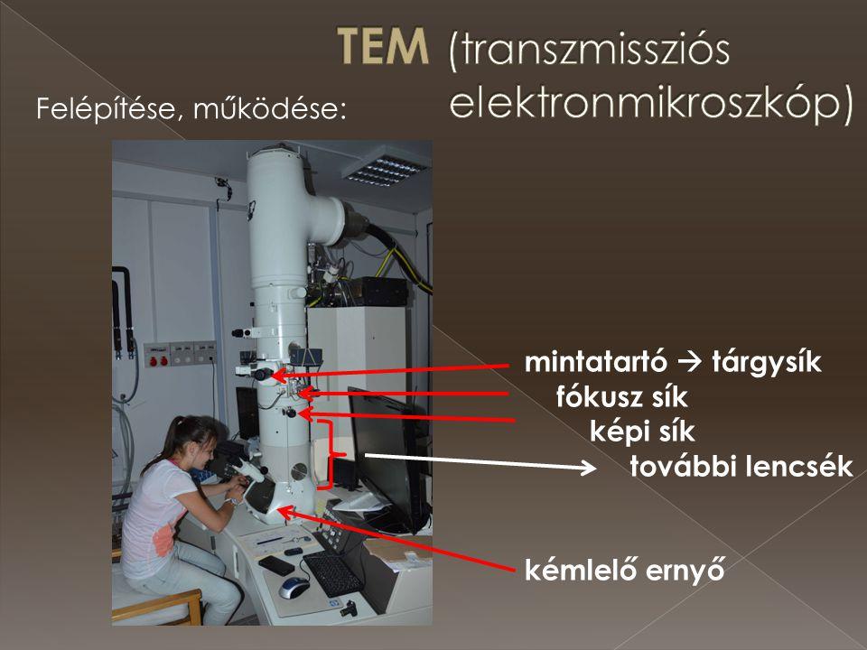 Felépítése, működése: mintatartó  tárgysík fókusz sík képi sík további lencsék kémlelő ernyő