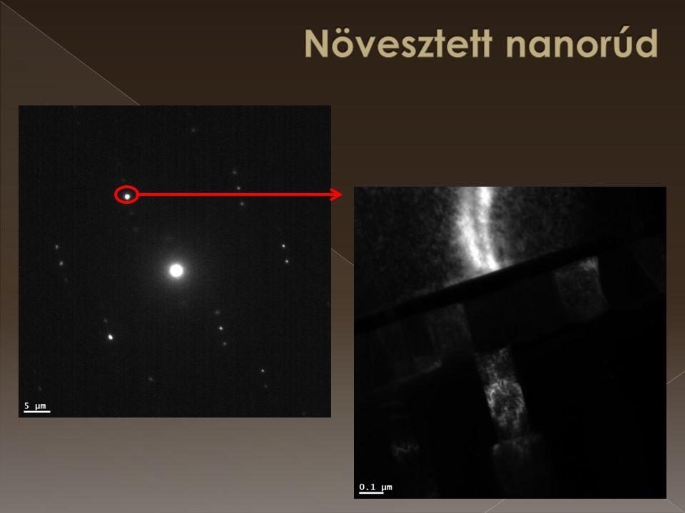 hordozó lyukpálcika A nanorúd kristálytani helyzete nem csupán a görbülés miatt változik.
