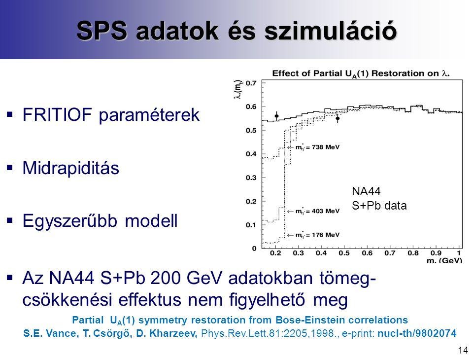 14  FRITIOF paraméterek  Midrapiditás  Egyszerűbb modell  Az NA44 S+Pb 200 GeV adatokban tömeg- csökkenési effektus nem figyelhető meg SPS adatok és szimuláció Partial U A (1) symmetry restoration from Bose-Einstein correlations S.E.