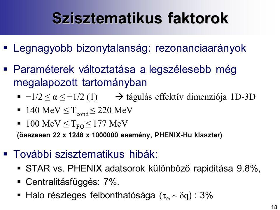 18 Szisztematikus faktorok  Legnagyobb bizonytalanság: rezonanciaarányok  Paraméterek változtatása a legszélesebb még megalapozott tartományban  −1/2 ≤ α ≤ +1/2 (1)  tágulás effektív dimenziója 1D-3D  140 MeV ≤ T cond ≤ 220 MeV  100 MeV ≤ T FO ≤ 177 MeV (összesen 22 x 1248 x 1000000 esemény, PHENIX-Hu klaszter)  További szisztematikus hibák:  STAR vs.