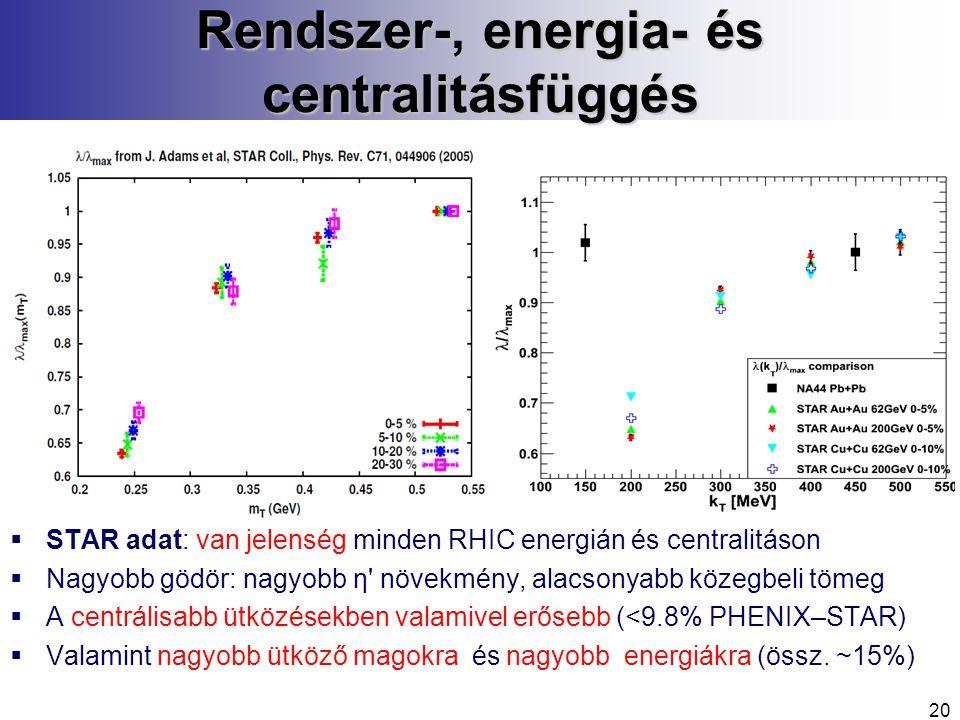  STAR adat: van jelenség minden RHIC energián és centralitáson  Nagyobb gödör: nagyobb η növekmény, alacsonyabb közegbeli tömeg  A centrálisabb ütközésekben valamivel erősebb (<9.8% PHENIX–STAR)  Valamint nagyobb ütköző magokra és nagyobb energiákra (össz.
