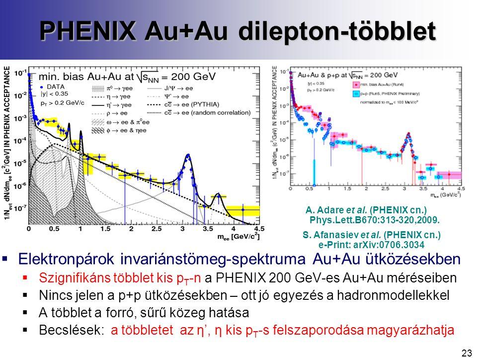  Elektronpárok invariánstömeg-spektruma Au+Au ütközésekben  Szignifikáns többlet kis p T -n a PHENIX 200 GeV-es Au+Au méréseiben  Nincs jelen a p+p ütközésekben – ott jó egyezés a hadronmodellekkel  A többlet a forró, sűrű közeg hatása  Becslések: a többletet az η', η kis p T -s felszaporodása magyarázhatja PHENIX Au+Au dilepton-többlet A.