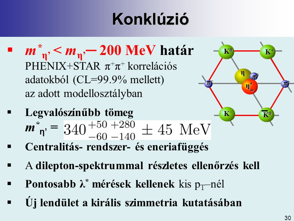  m * η' < m η' ─ 200 MeV határ PHENIX+STAR π + π + korrelációs adatokból (CL=99.9% mellett) az adott modellosztályban  Legvalószínűbb tömeg m * η' =  Centralitás- rendszer- és eneriafüggés  A dilepton-spektrummal részletes ellenőrzés kell  Pontosabb λ * mérések kellenek kis p T –nél  Új lendület a királis szimmetria kutatásában K0K0K0K0 π−π−π−π− π+π+π+π+ K+K+K+K+ K−K−K−K− K0K0K0K0 η η'η'η'η' * π0π0π0π0Konklúzió 30