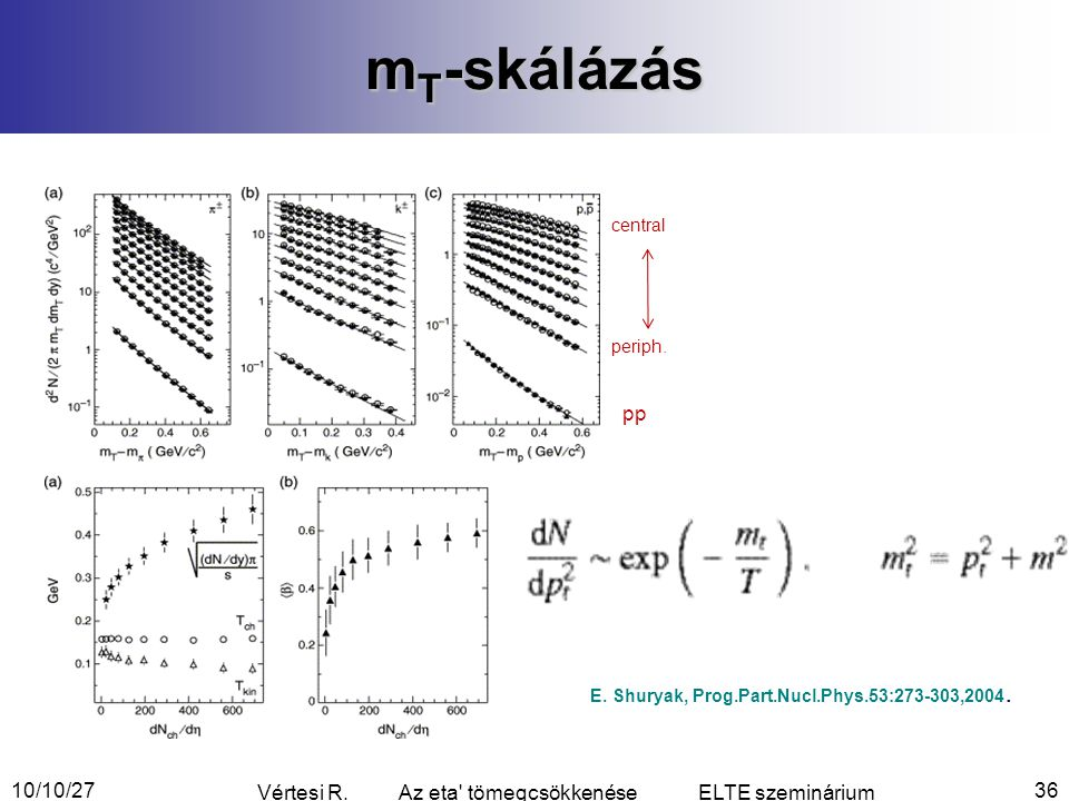 m T -skálázás pp central periph. E. Shuryak, Prog.Part.Nucl.Phys.53:273-303,2004.