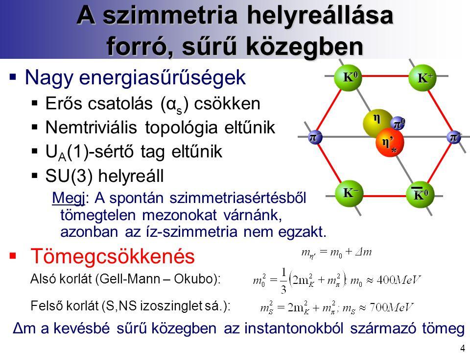 4 A szimmetria helyreállása forró, sűrű közegben  Nagy energiasűrűségek  Erős csatolás (α s ) csökken  Nemtriviális topológia eltűnik  U A (1)-sértő tag eltűnik  SU(3) helyreáll Megj: A spontán szimmetriasértésből tömegtelen mezonokat várnánk, azonban az íz-szimmetria nem egzakt.