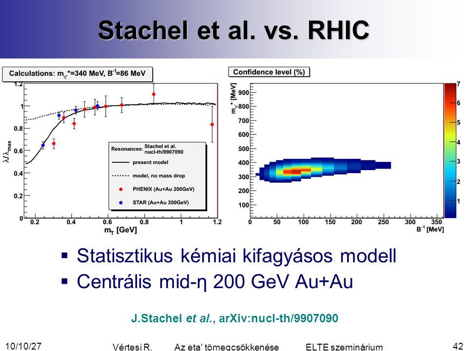 10/10/27 Vértesi R. Az eta tömegcsökkenése ELTE szeminárium 42 Stachel et al.