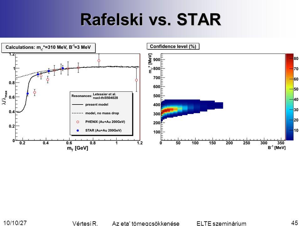 10/10/27 Vértesi R. Az eta tömegcsökkenése ELTE szeminárium 45 Rafelski vs. STAR