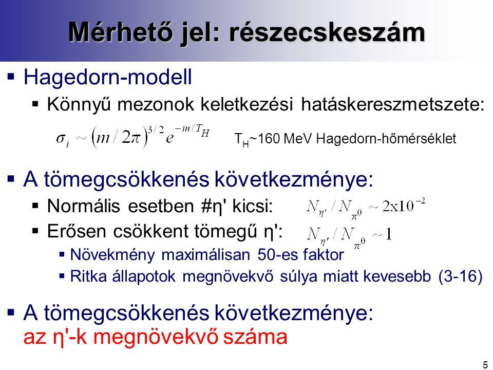 5 Mérhető jel: részecskeszám  Hagedorn-modell  Könnyű mezonok keletkezési hatáskereszmetszete: T H ~160 MeV Hagedorn-hőmérséklet  A tömegcsökkenés következménye:  Normális esetben #η kicsi:  Erősen csökkent tömegű η :  Növekmény maximálisan 50-es faktor  Ritka állapotok megnövekvő súlya miatt kevesebb (3-16)  A tömegcsökkenés következménye: az η -k megnövekvő száma