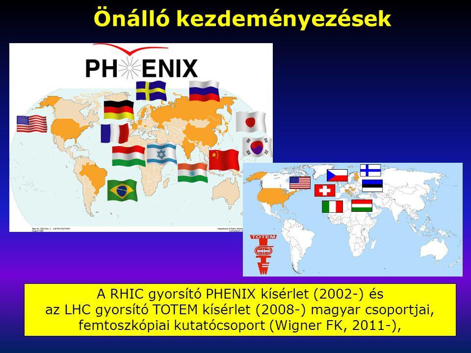 Önálló kezdeményezések Önálló kezdeményezések A RHIC gyorsító PHENIX kísérlet (2002-) és az LHC gyorsító TOTEM kísérlet (2008-) magyar csoportjai, femtoszkópiai kutatócsoport (Wigner FK, 2011-),