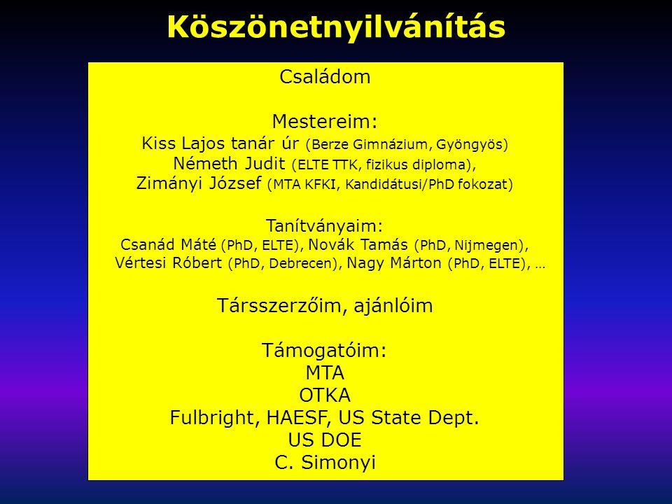 Köszönetnyilvánítás Családom Mestereim: Kiss Lajos tanár úr (Berze Gimnázium, Gyöngyös) Németh Judit (ELTE TTK, fizikus diploma), Zimányi József (MTA KFKI, Kandidátusi/PhD fokozat) Tanítványaim: Csanád Máté (PhD, ELTE), Novák Tamás (PhD, Nijmegen), Vértesi Róbert (PhD, Debrecen), Nagy Márton (PhD, ELTE), … Társszerzőim, ajánlóim Támogatóim: MTA OTKA Fulbright, HAESF, US State Dept.