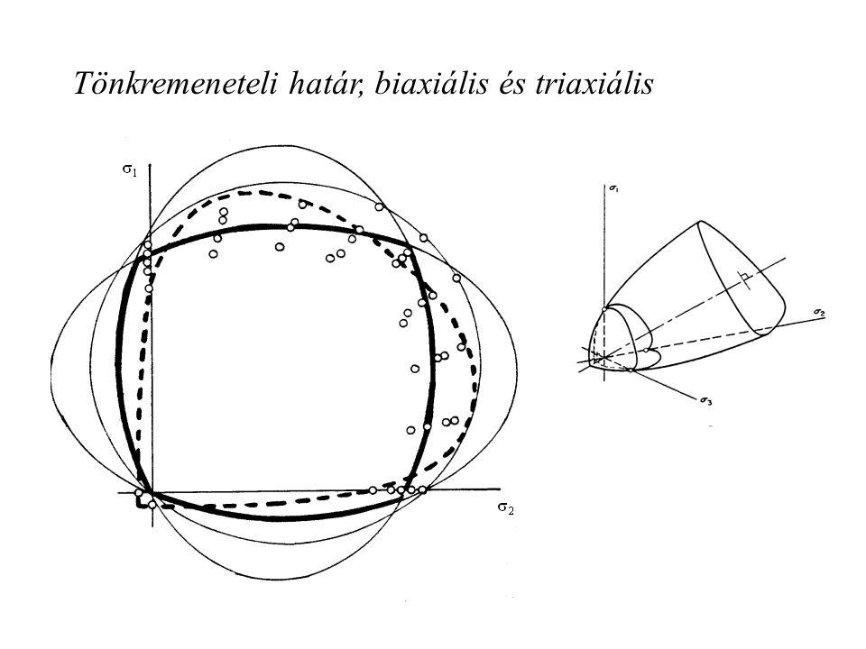 termodinamikai stabilitás természetes sérülése  lokalizáció (nyírófelületek, stb…) károsodásdinamika (unilaterális) Griffith általánosítása (3D) vekt