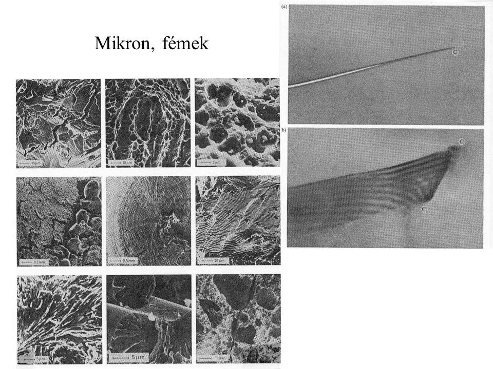 Általánosított kontinuumok, hiperkontinuumok, Régi: Cosserat testvérek, 1909 – mikrokristályos anyagok Nemlokalitás (mezoszkópikus) klasszikus térelmélet – kvantumtérelmélet hiperkontinuum – húremélet mikroszerkezet (mikrorepedések - axiálvektor) N - repedésszám sűrűség