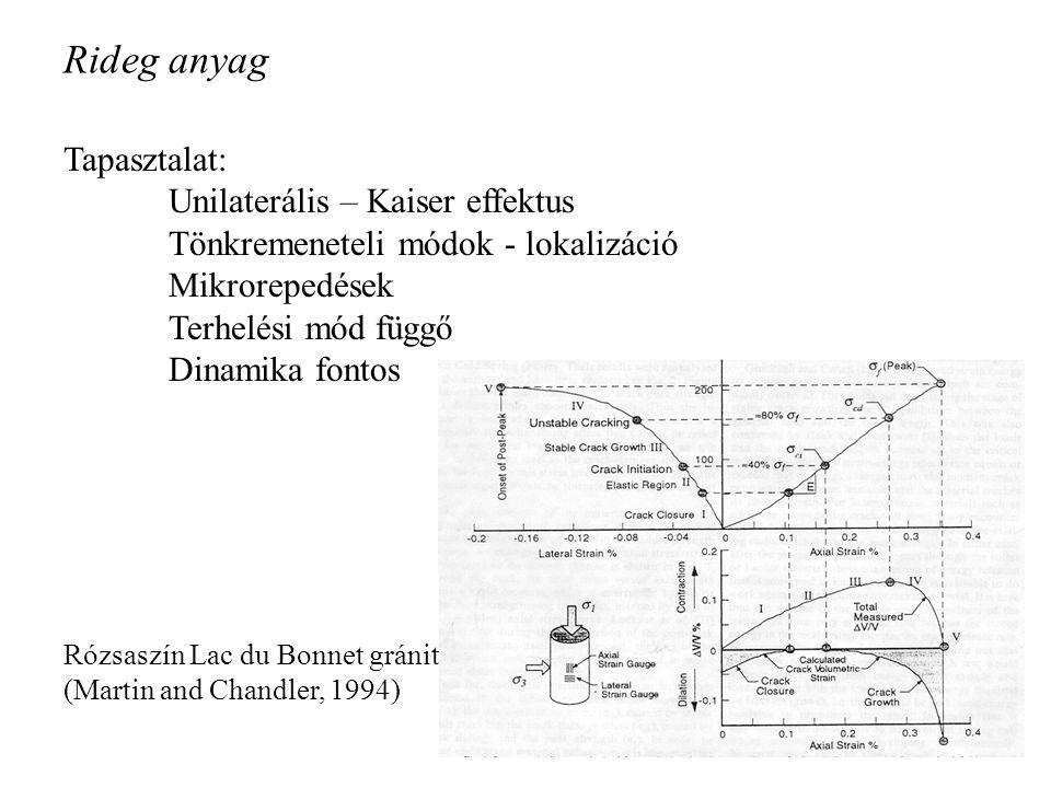 Rózsaszín Lac du Bonnet gránit (Martin and Chandler, 1994) Rideg anyag Tapasztalat: Unilaterális – Kaiser effektus Tönkremeneteli módok - lokalizáció Mikrorepedések Terhelési mód függő Dinamika fontos
