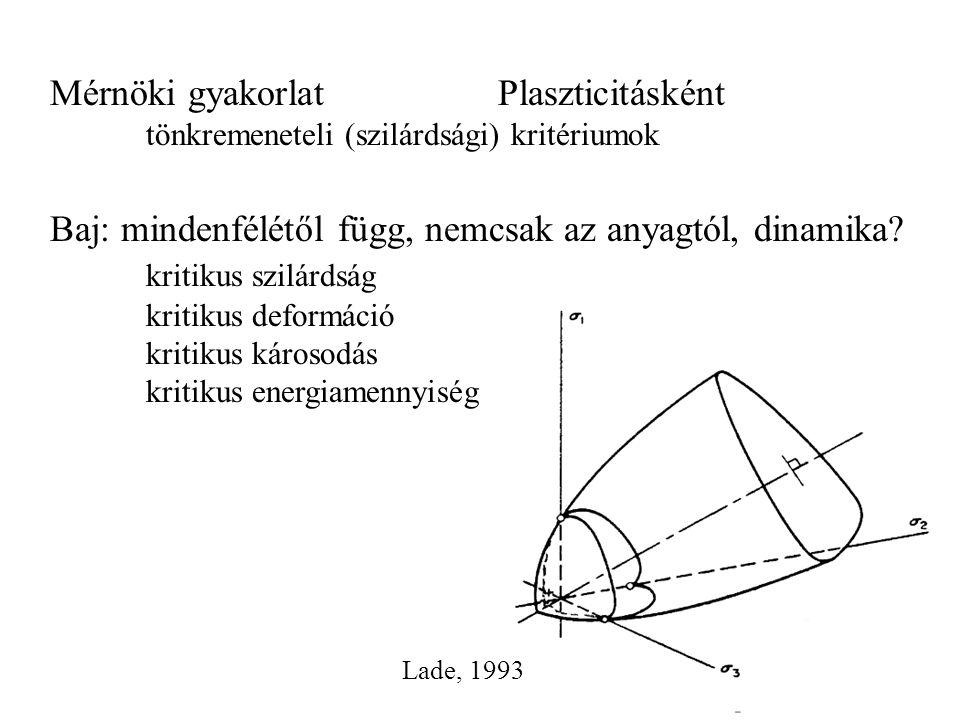 Mérnöki gyakorlat tönkremeneteli (szilárdsági) kritériumok Plaszticitásként Baj: mindenfélétől függ, nemcsak az anyagtól, dinamika.