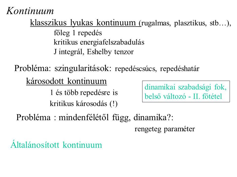 Kontinuum klasszikus lyukas kontinuum (rugalmas, plasztikus, stb…), főleg 1 repedés kritikus energiafelszabadulás J integrál, Eshelby tenzor Probléma: szingularitások: repedéscsúcs, repedéshatár károsodott kontinuum 1 és több repedésre is kritikus károsodás (!) Általánosított kontinuum Probléma : mindenfélétől függ, dinamika?: rengeteg paraméter dinamikai szabadsági fok, belső változó - II.