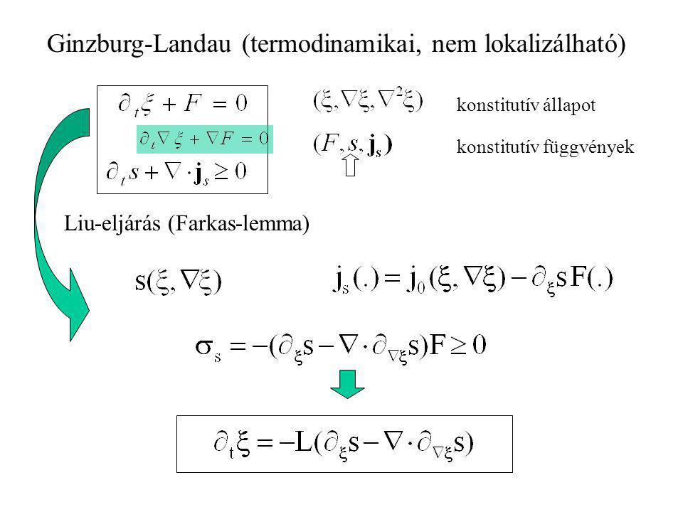 Ginzburg-Landau (variációs) – II. főtétel – variációs (!) –