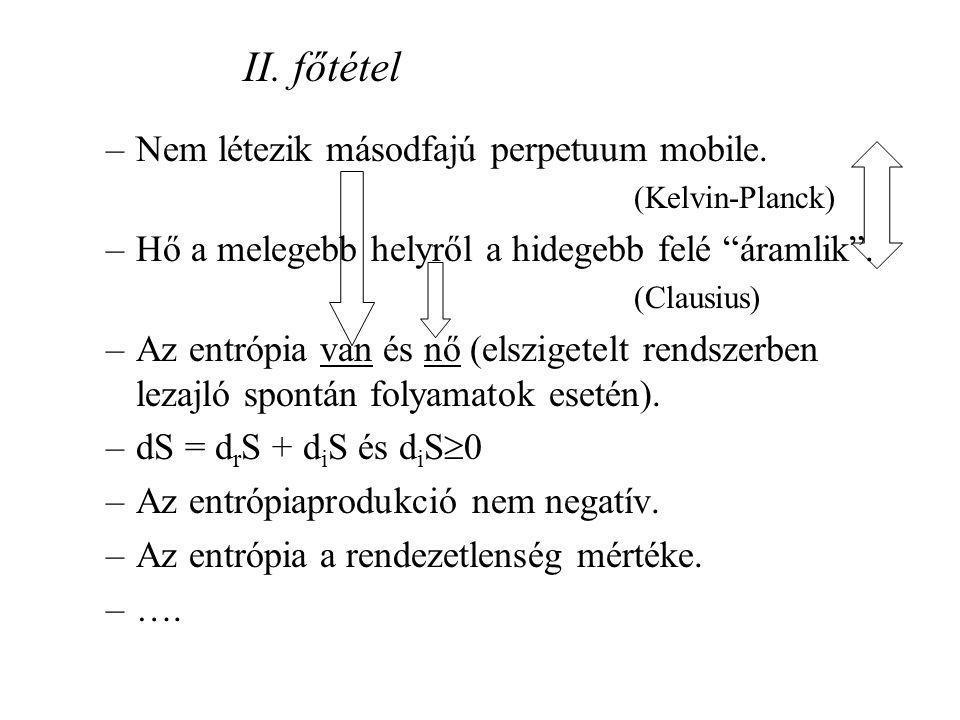 II.főtétel: általános elvtől a mérnöki alkalmazásig Ván Péter MTA, RMKI, Elméleti Főosztály –II.