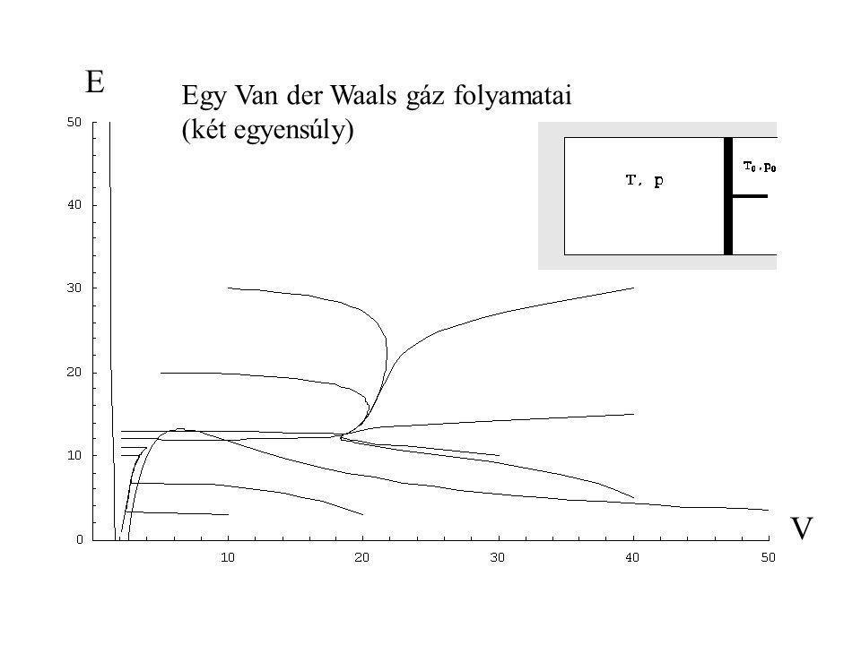 Termodinamikai elmélet általában Dinamikai törvény: 1 Sztatika (egyensúlyi tulajdonságok) 2 Dinamika Stabilitási szerkezetDinamikai szerkezet
