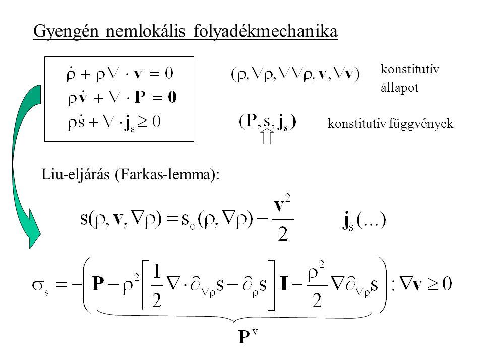 Klasszikus folyadékmechanika Liu-eljárás (Farkas-lemma): konstitutív állapot konstitutív függvények Korteweg-folyadékok (1901): ?