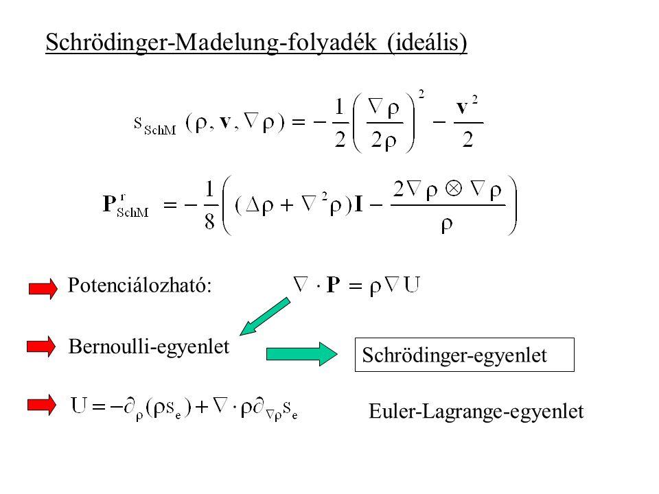 Schrödinger-Madelung-folyadék (ideális) Potenciálozható: Bernoulli-egyenlet Euler-Lagrange-egyenlet Schrödinger-egyenlet