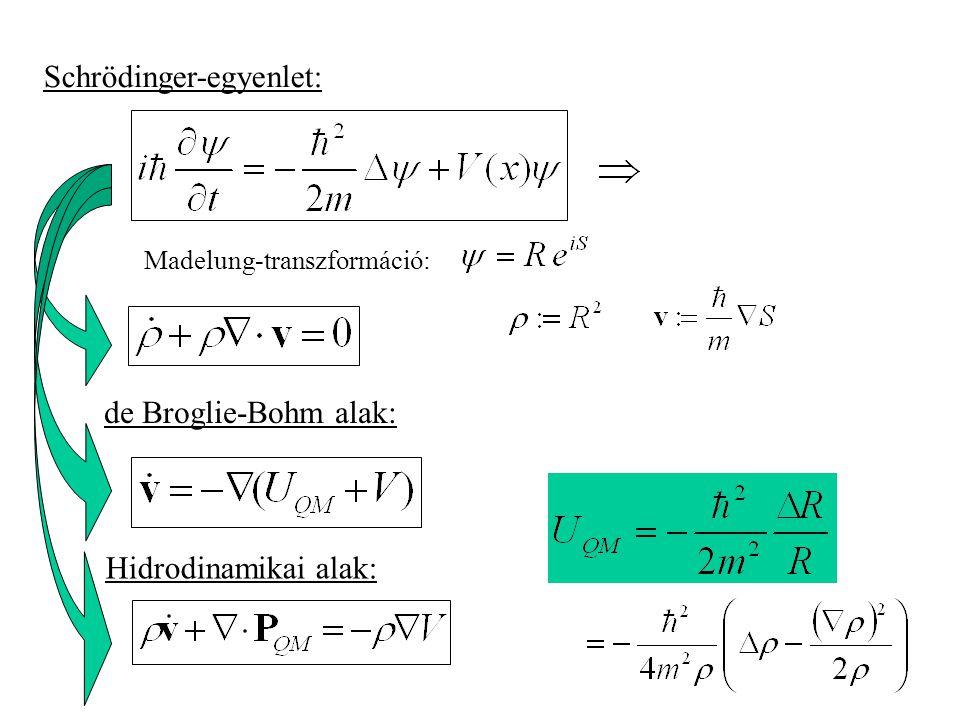 Schrödinger-egyenlet: Madelung-transzformáció: de Broglie-Bohm alak: Hidrodinamikai alak: