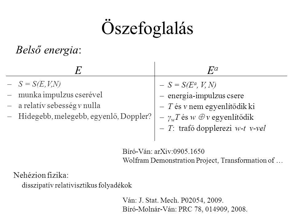 Öszefoglalás –S = S(E,V,N) –munka impulzus cserével –a relatív sebesség v nulla –Hidegebb, melegebb, egyenlő, Doppler? Ván: J. Stat. Mech. P02054, 200
