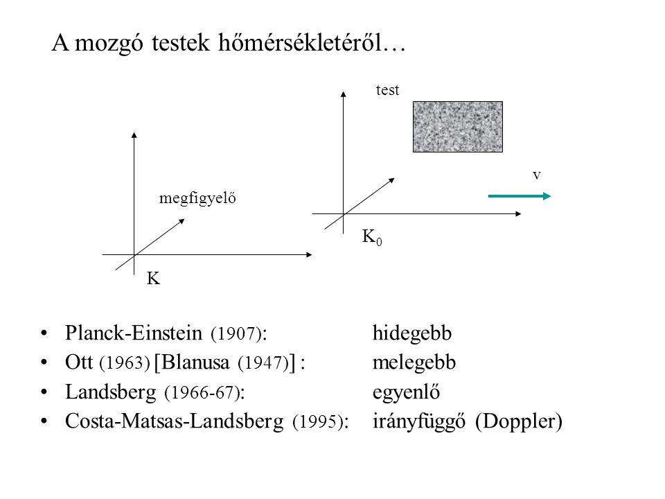 Planck-Einstein (1907) : hidegebb Ott (1963) [Blanusa (1947) ] : melegebb Landsberg (1966-67) : egyenlő Costa-Matsas-Landsberg (1995) : irányfüggő (Do