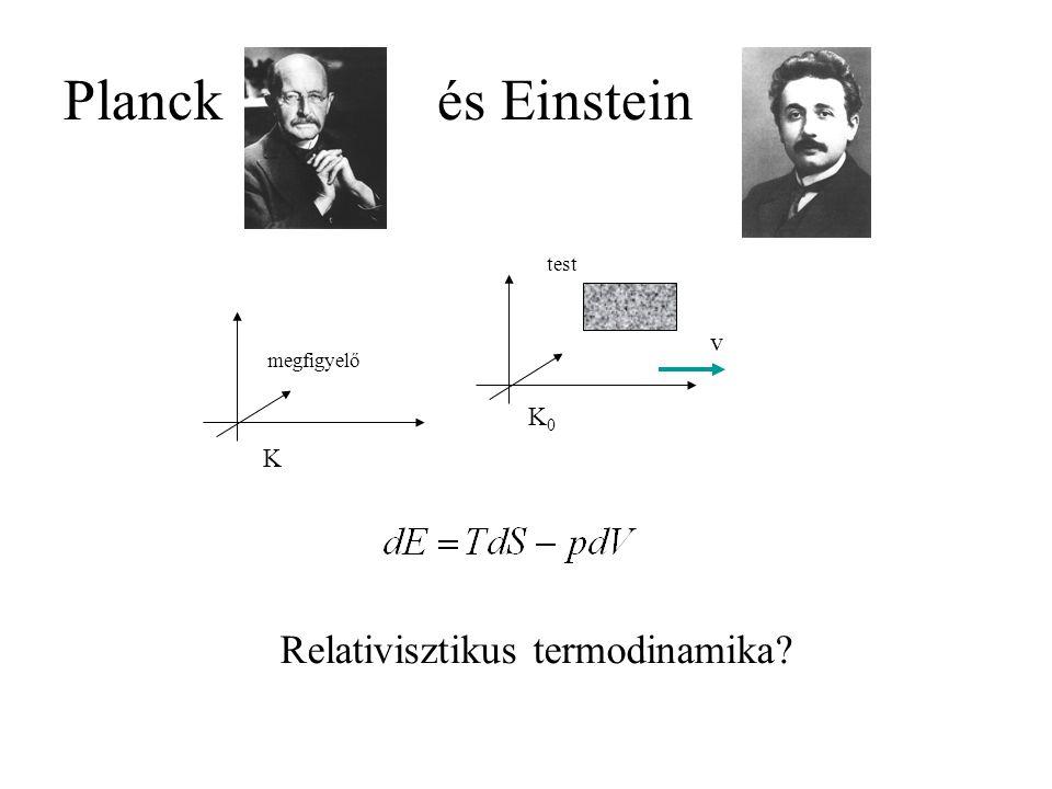 Planck és Einstein test v megfigyelő K0K0 K Relativisztikus termodinamika?