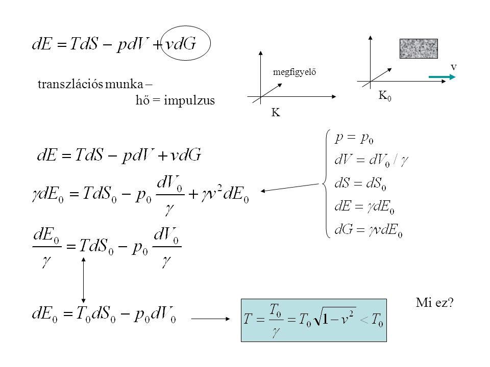 transzlációs munka – hő = impulzus v megfigyelő K0K0 K Mi ez?