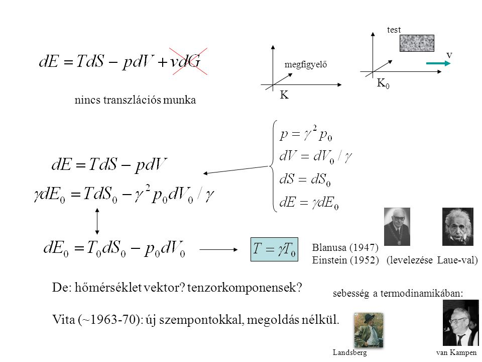 v test megfigyelő K K0K0 nincs transzlációs munka De: hőmérséklet vektor? tenzorkomponensek? Vita (~1963-70): új szempontokkal, megoldás nélkül. Lands